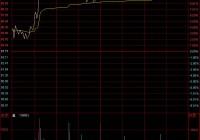 2015年8月7日涨停股分析