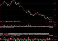 2015.9.15 涨停分析