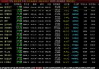 2015年6月-2016年6月股市板块分析