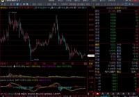 Oct-13-2017股票