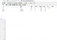 Python 操作MySQL数据库(Mysql备忘)