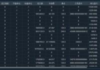 密码保护:交易系统(三)